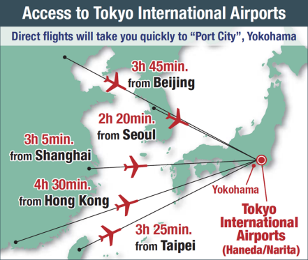 "alt=""Access to Tokyo International Airport"""